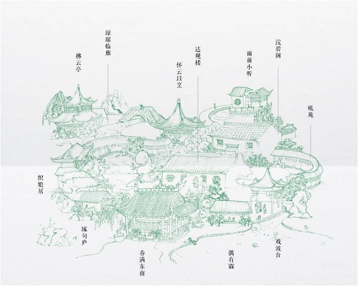 地图 简笔画 手绘 线稿 711_569